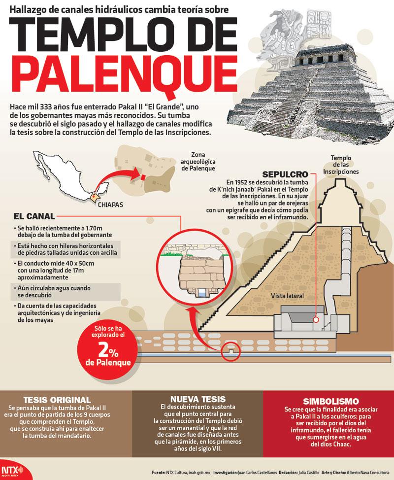Templo de Palenque