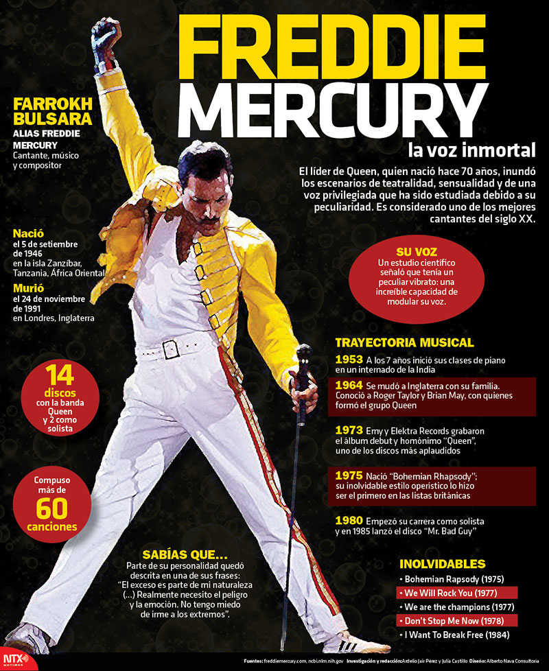 freddie-mercury-infografia