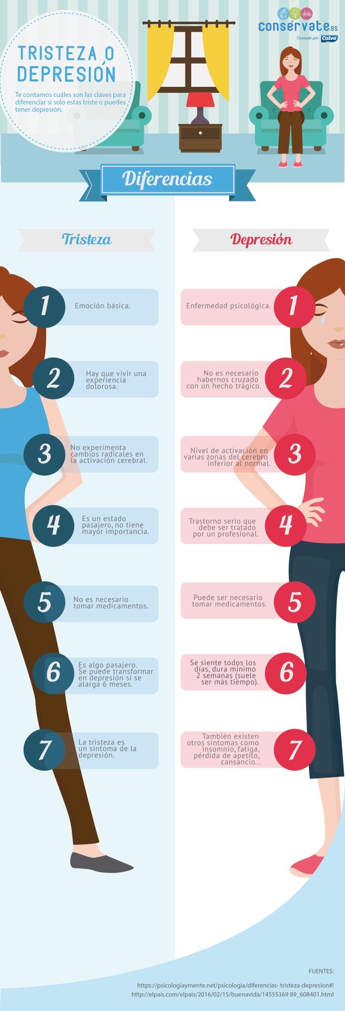 tristeza-vs-depresion-infografia