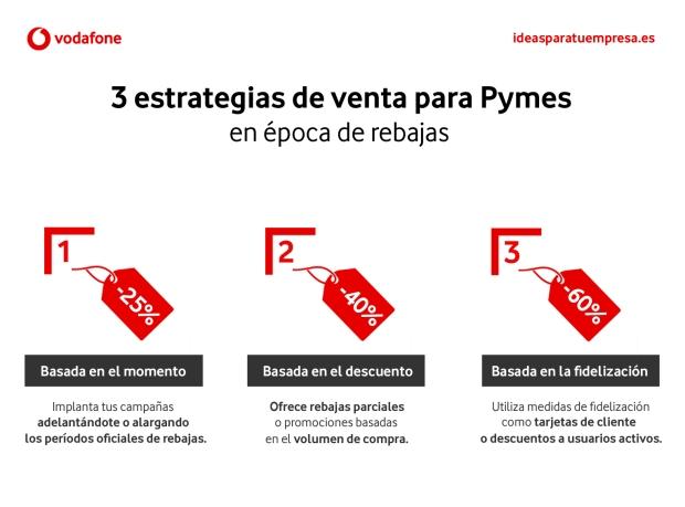 3 estrategias de venta para Pymes en época de rebajas