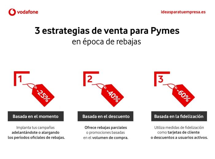 3 estrategias de venta para Pymes en época de rebajas #