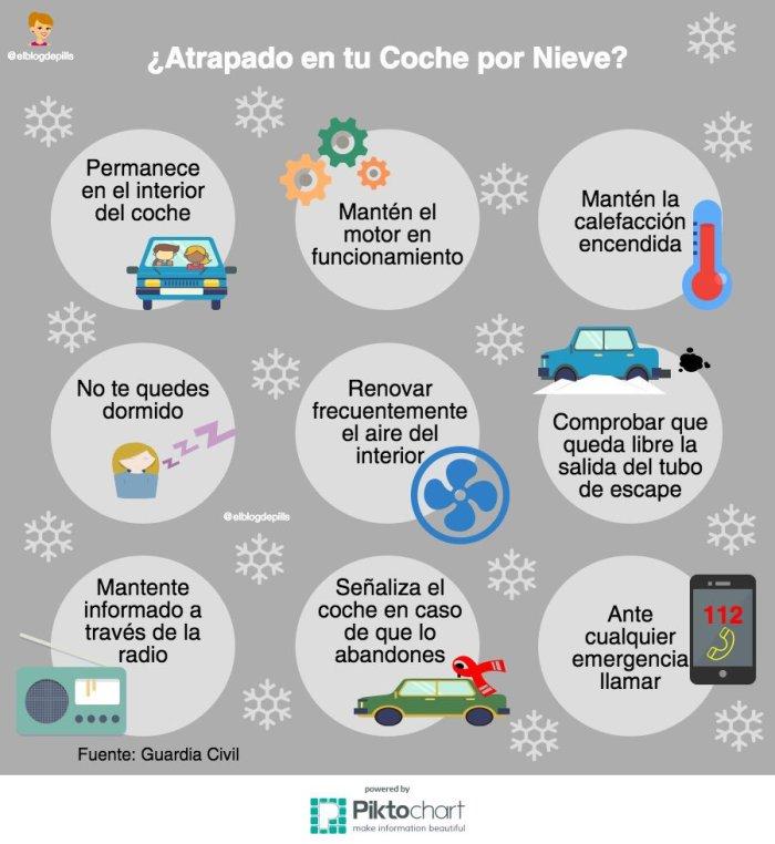 Qué hacer si te quedas atrapado en tu coche por la nieve